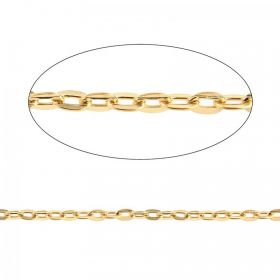 Gold Plated Oval 4.5x5.5mm Flat Link Chain Pre Cut 1 Metre length