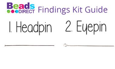 Beginners' Guide to Findings